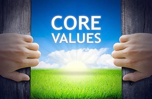 Values - Abo...